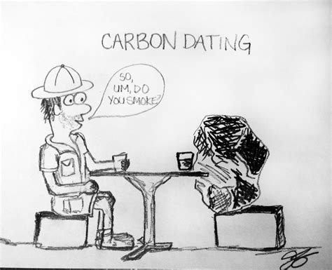 The various dating techniques available to archaeologists jpg 2528x2056