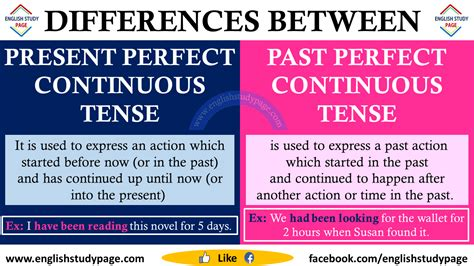 Using only the present tense in essays png 1280x720