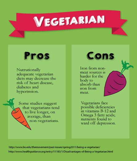 Advantages of being a vegetarian free essays jpg 444x520